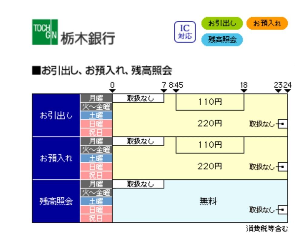 休み 栃木 銀行 お盆
