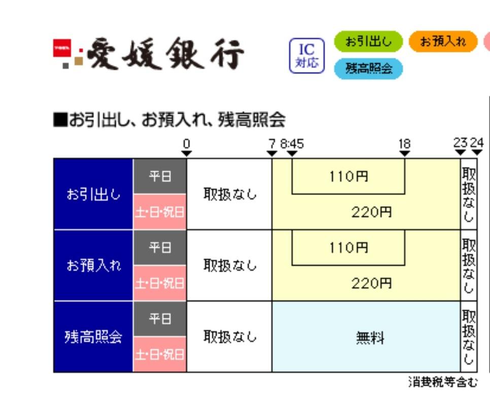 カ所 四国 十 銀行 支店 愛媛 八 八